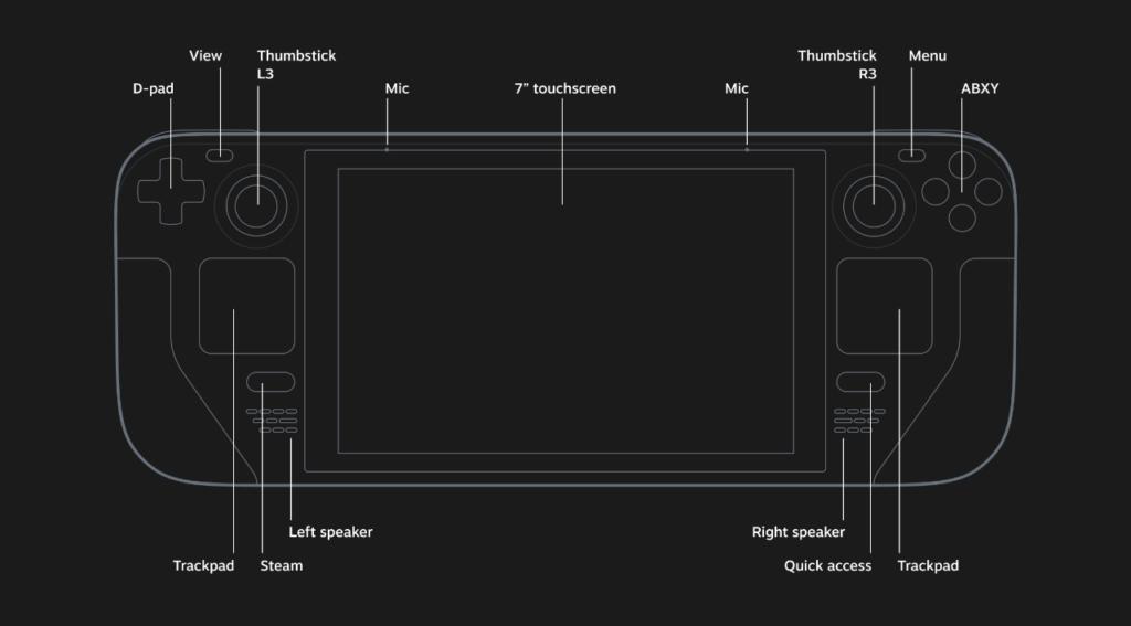 Steam Deck Diagram 3