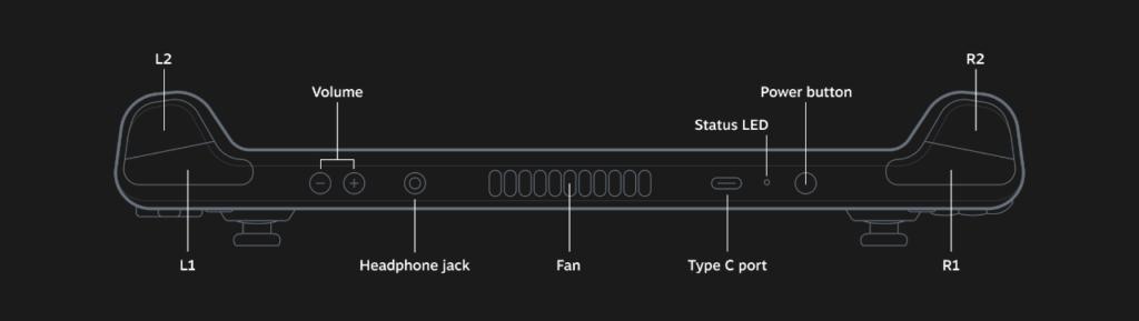Steam Deck Diagram 2